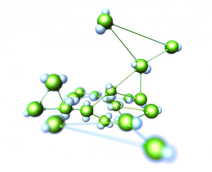 les molécules dangereuses