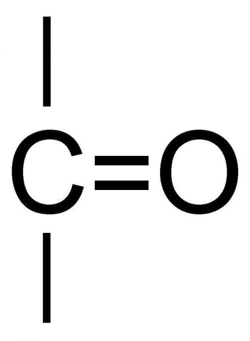 composé carbonylé ou groupe carbonyle : fonctions cétone et aldéhyde