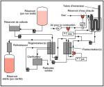 Schéma système de pasteurisation d'un liquide