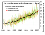 Recent_Sea_Level_Rise_fr.png