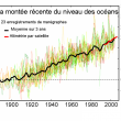 Recent_Sea_Level_Rise_fr